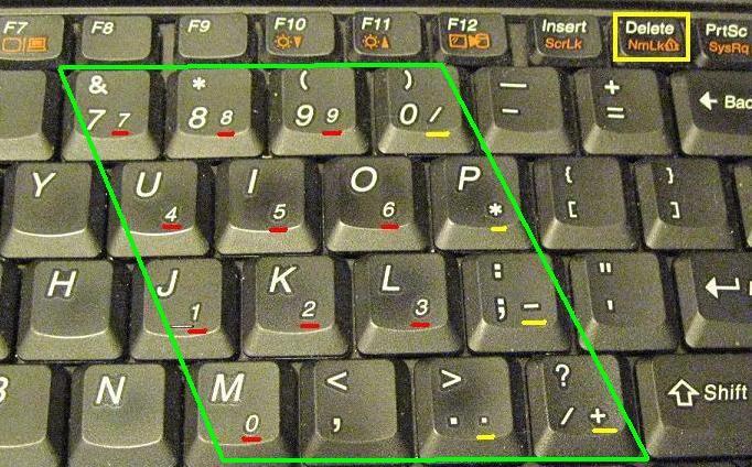 بالصور رموز الكيبورد , لكتابه اسهل تعرف على رموز الكيبورد 5747 5