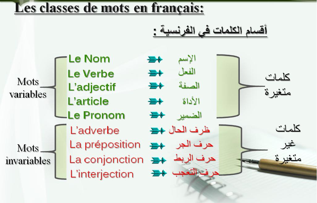 بالصور كلمات فرنسيه , تعرف على اشهر كلمات اللغه الفرنسيه 6227