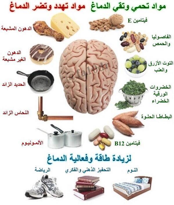 صورة معلومات طبية , اهم المعلومات الطبية
