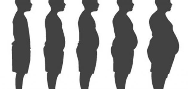 صورة الوزن المثالي للطول , تعرف على الوزن الافضل والمثالي للطول في عام 2019 ميلادي