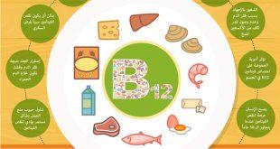صوره فيتامين b12 , فيتامينات هامة للجسم b12