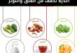 بالصور معلومات صحية , معلومات عظيمة لاتعرفها 1128 1 110x75