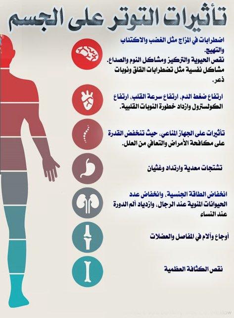 صوره معلومات صحية , معلومات عظيمة لاتعرفها