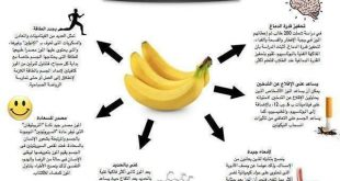 صوره رجيم الموز , التخسيس بالموز سريعا
