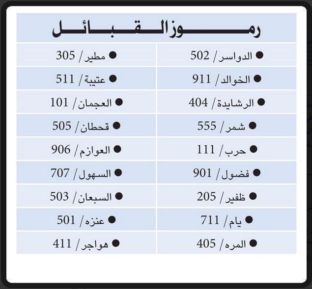 رموز القبائل علامات لكل قبيلة عبارات