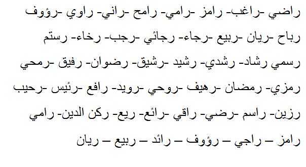 صورة اسماء اولاد مميزه , اجدد واجمل الاسماء