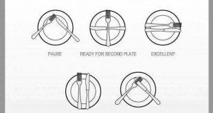بالصور اتيكيت الشوكة والسكين , اصول وشروط الاتيكيت 3930 3 310x165