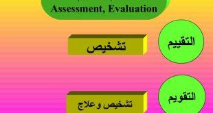 صوره الفرق بين التقويم والتقييم , اجابة على اهم الاسئلة