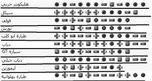 صورة رموز قراند , قراند الشيقه و رموزها