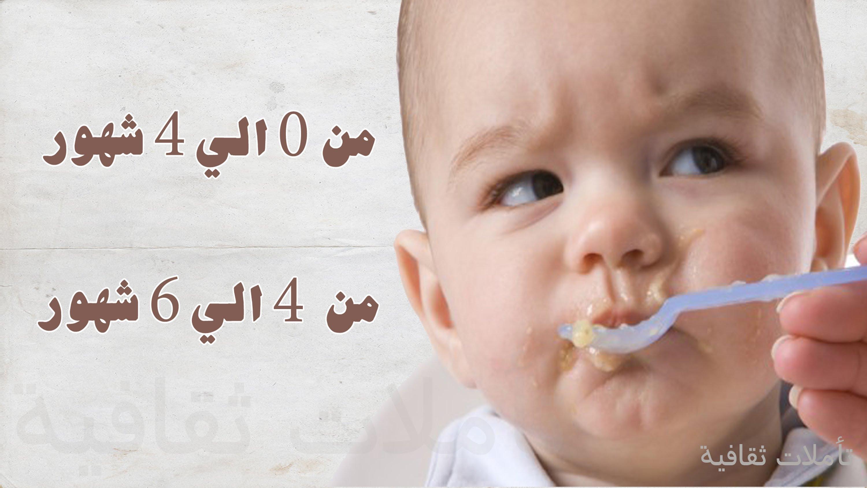 صور تغذية الطفل , الاهتمام بصحة الطفل