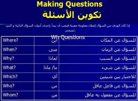 بالصور كيفية تعلم اللغة الانجليزية , تعليم الانجليزى بطلاقة 3683