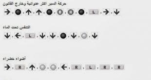 صورة رموز حرامى سيارات , كلمات سر حرامي سيارات