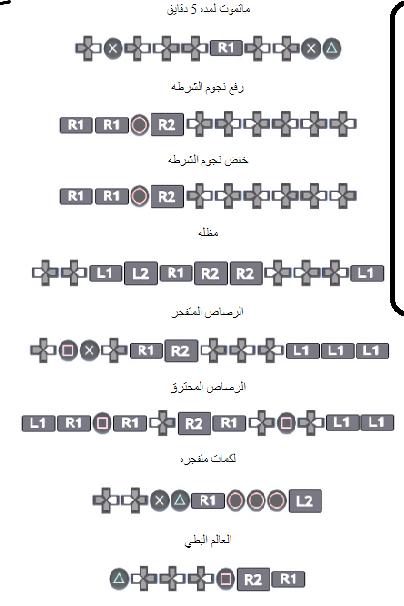 بالصور رموز حرامى سيارات , كلمات سر حرامي سيارات 6483