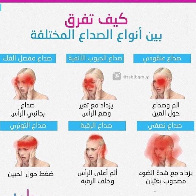 بالصور اسباب الصداع , ماسبب الصداع المؤلم