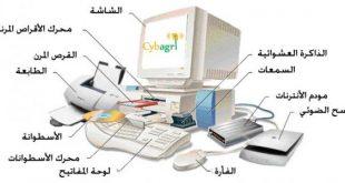 بالصور مكونات الحاسوب , ماهي مكونات الحاسوب 6619 2 310x165