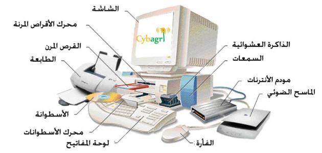صوره مكونات الحاسوب , ماهي مكونات الحاسوب