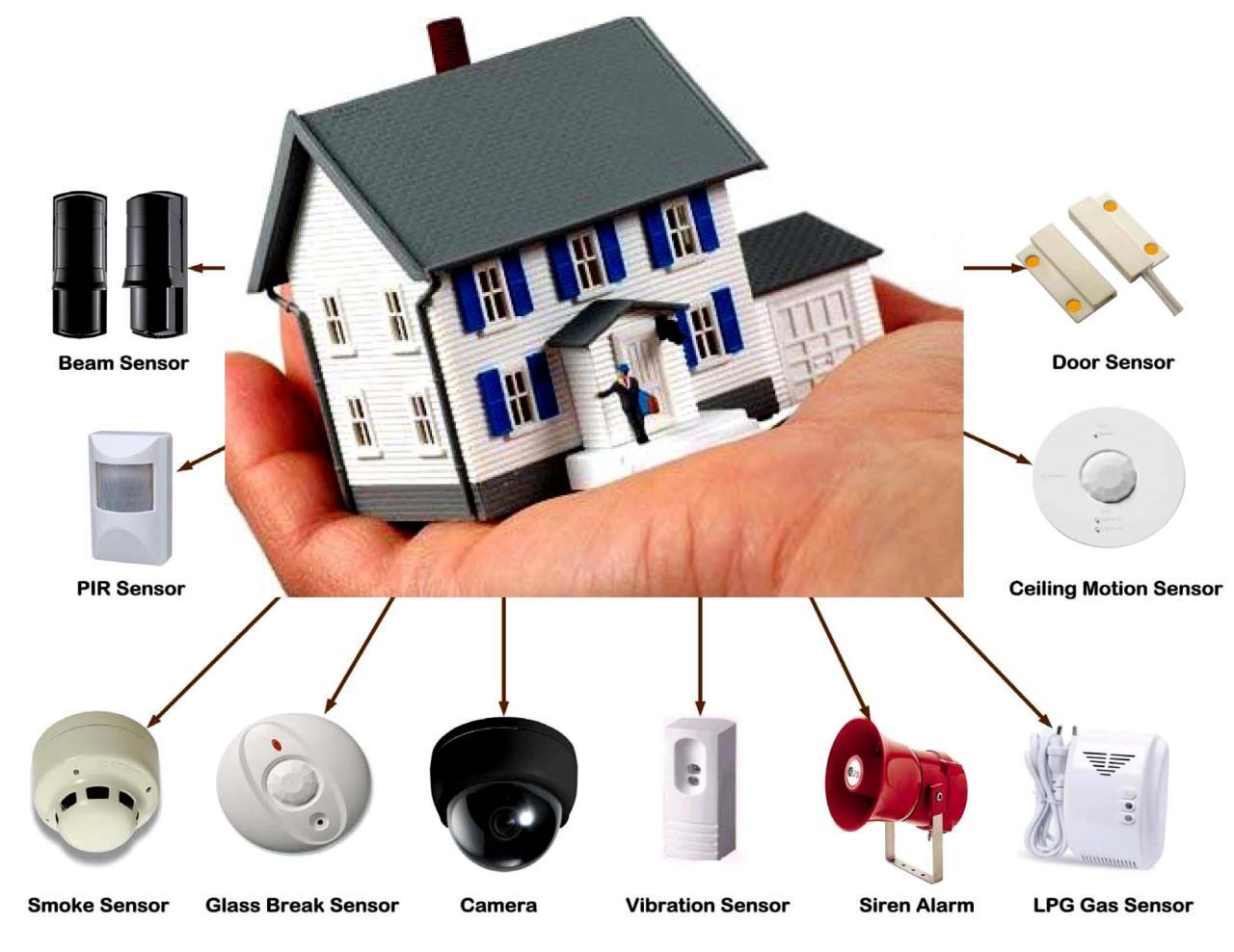 بالصور كاميرات مراقبة منزلية , راقب منزلك واطمئن 13435 7