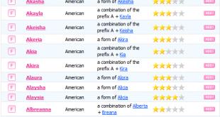 بالصور اسامي بنات امريكية , احلى الاسماء الانجليزية 13521 4 310x165