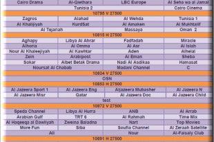 صورة جميع ترددات عرب سات , احدث ترددات عرب سات