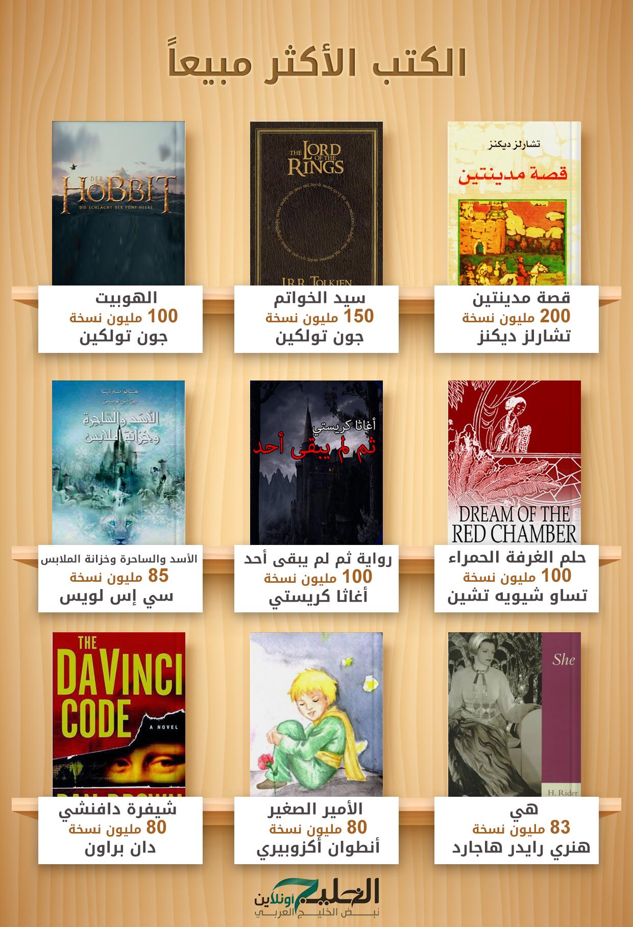 بالصور افضل الكتب العربية مبيعا , اكثر الكتب انتشارا 13787