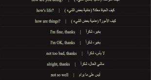 بالصور جمل انجليزية للمحادثة , ستتحدث اللغة الانجليزية بسهولة 13869 9 310x165
