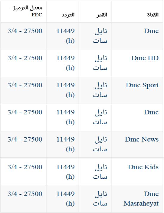 صورة تردد قناة dmc , اخر تردد تم الاعلان عنه لقنوات dmc على النايل سات